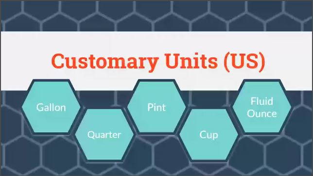 Customary Units
