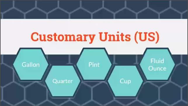 Customary Units (US)