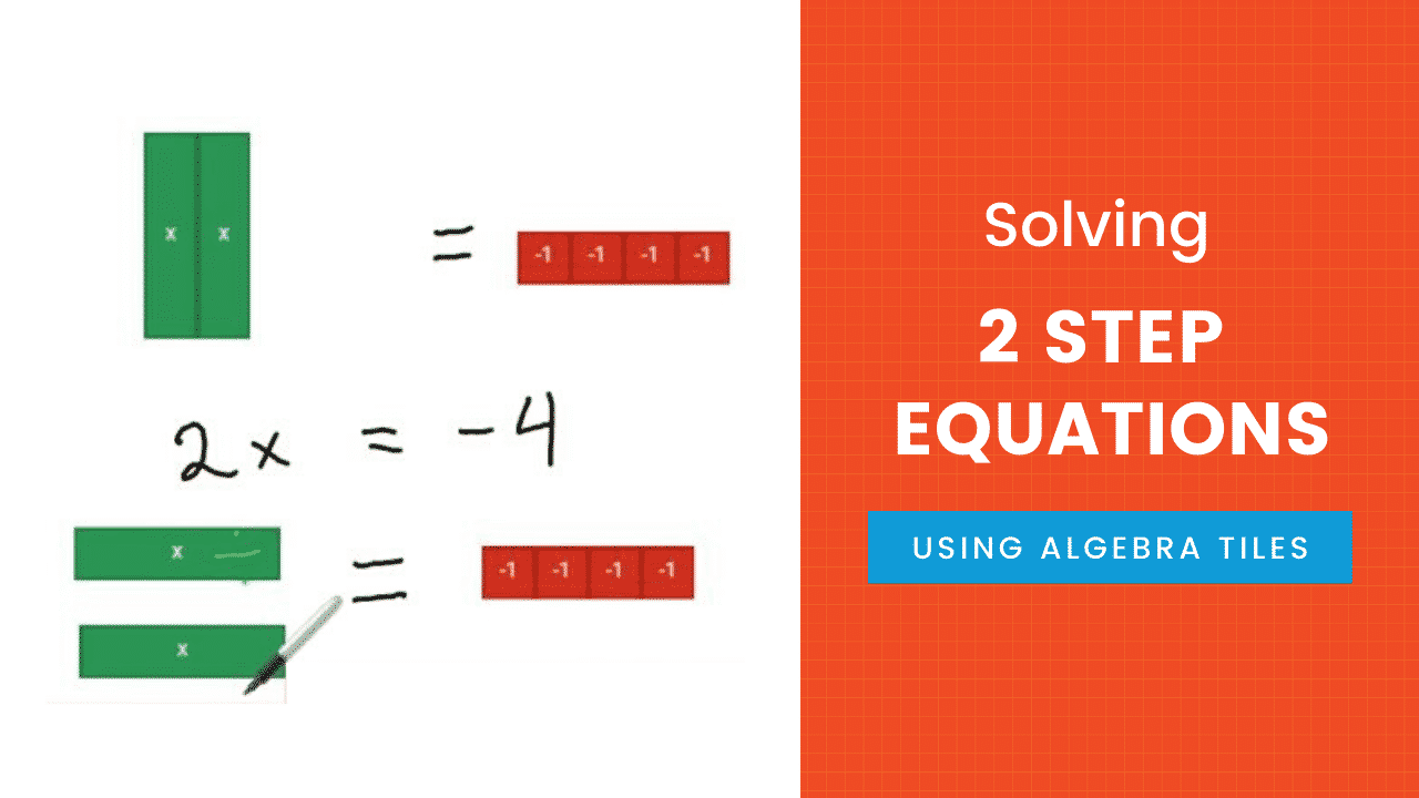 How to solve equations: In 4 easy steps (+freebie)