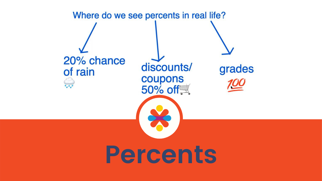 """Vote """"Yes"""" for fun Math: The best intro to percents EVER!"""