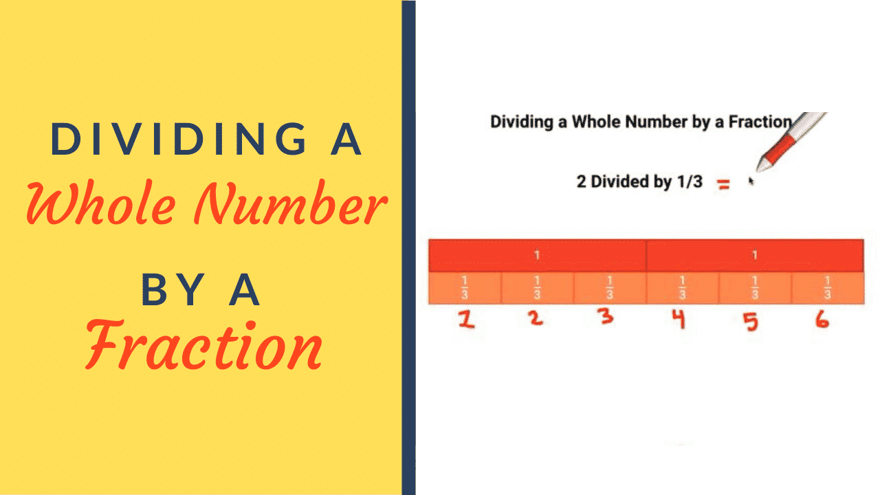 Clutter-free & Confident: How to divide by fractions (+freebie)