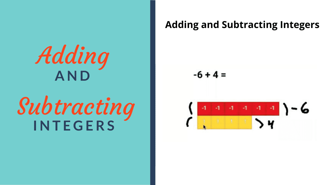 15 Easy Minutes: How to add and subtract integers