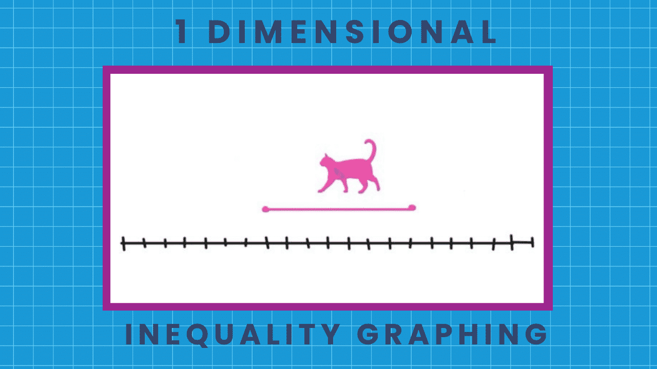 How to Graph Inequalities: 3 easy STORIES