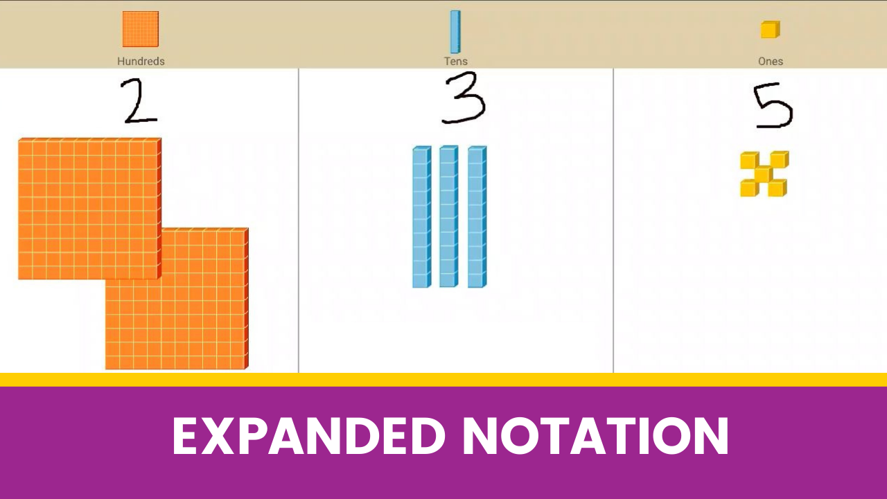 FREE RANGE MATH: How to write expanded notation (+ FREEBIE)