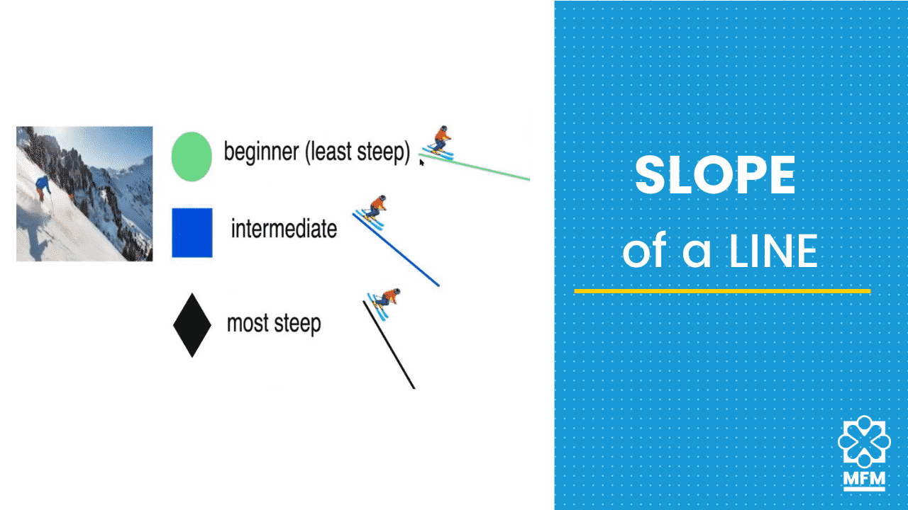 SLOPE of a line, according to THE SPECIALIST (+FREEBIE)