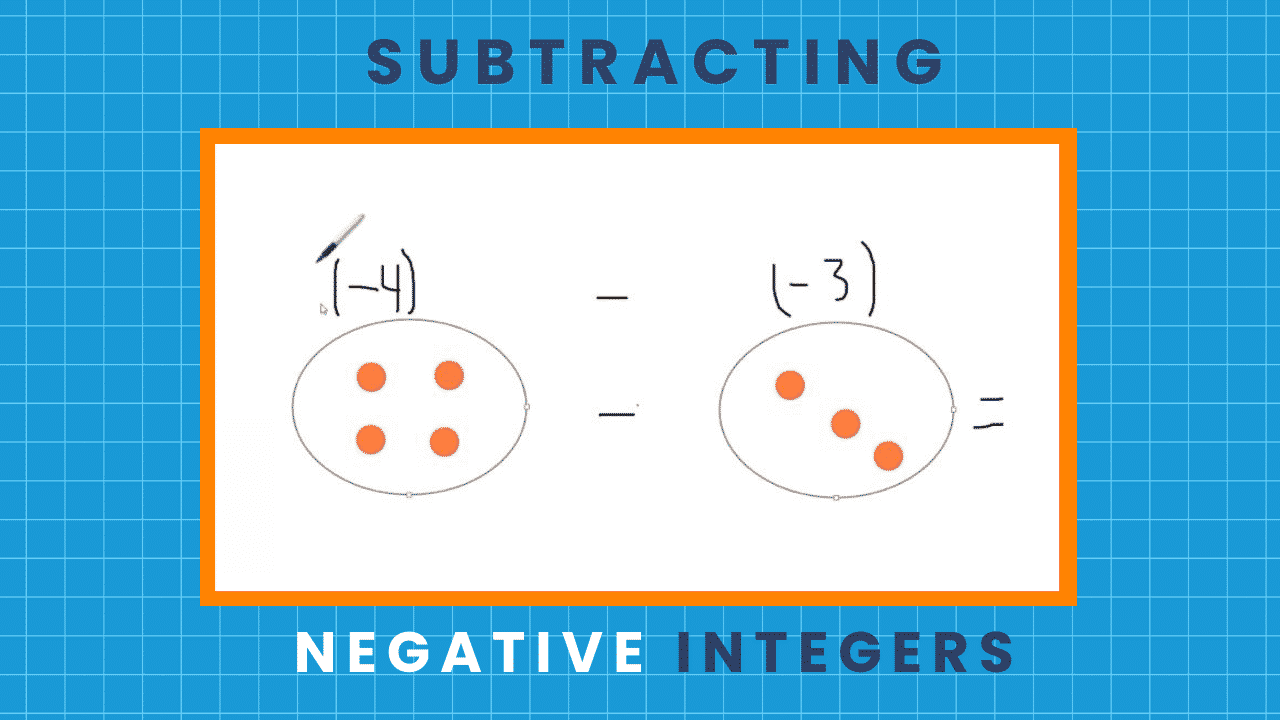 Here's a QUICK & HILARIOUS way to subtract negative integers