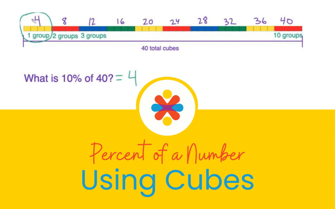 POWERFUL Visuals to help you find the Percent of a number