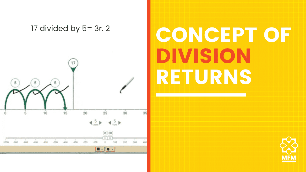 The LUCKY division lesson for beginners in just 10 minutes